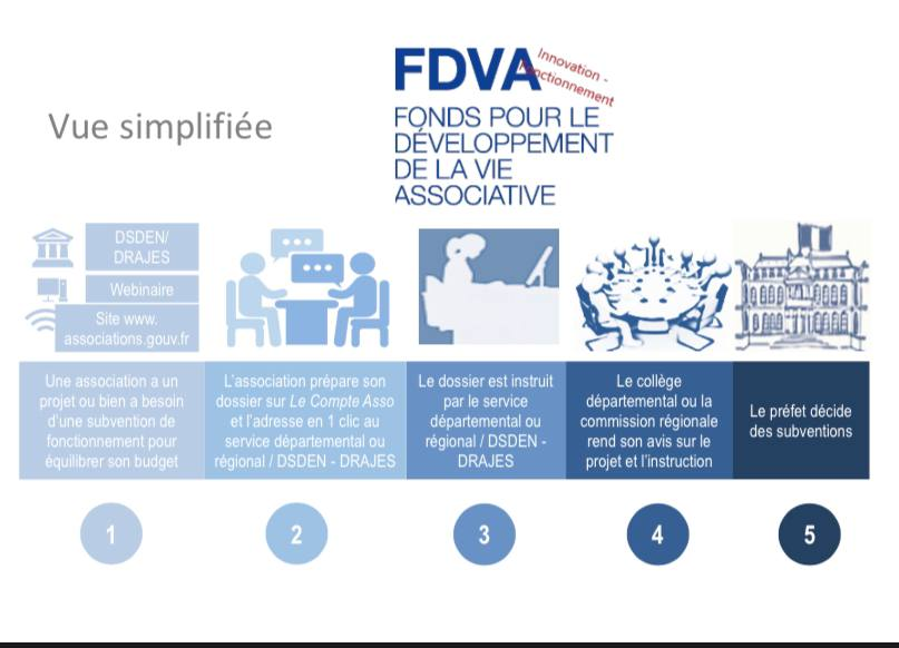 florenceprovendier fr fdva 2 lancement de la campagne 2021 visuel fdva 2 2021 associations